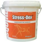 Stress-Dex Electrolyte